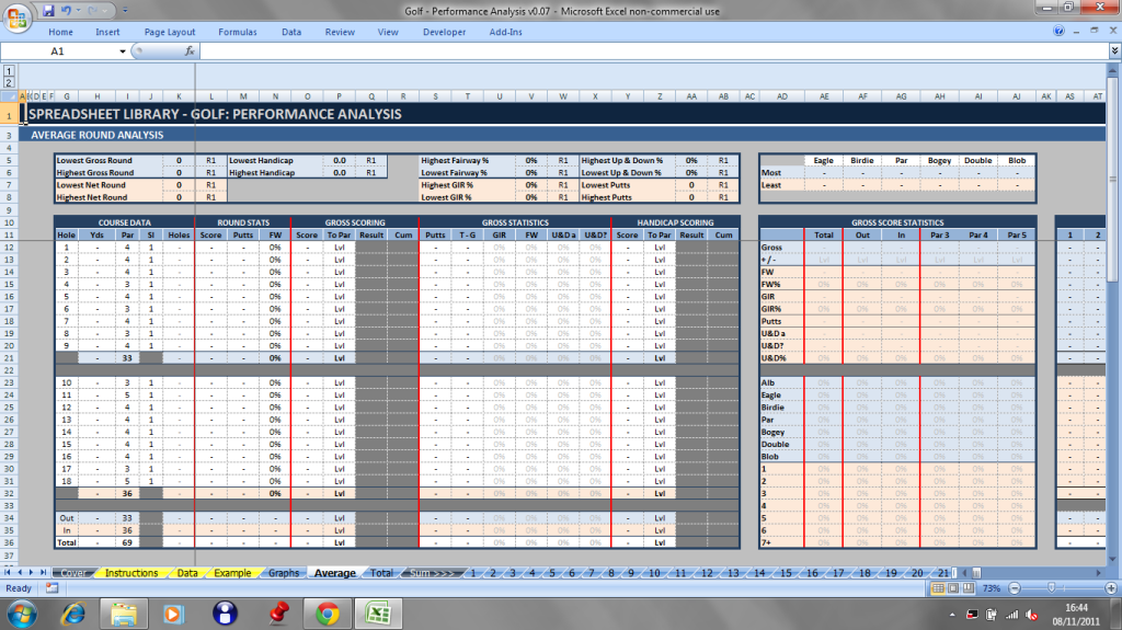 Spreadsheet Library Golf Performance Analysis